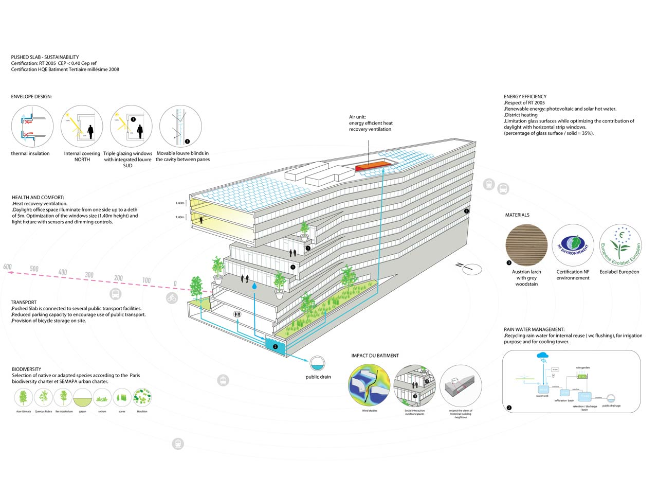 Pushed Slab Mvrdv Architecture Lab