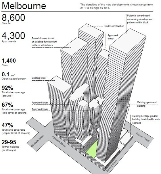 More overreach on the problem of high-rise towers?