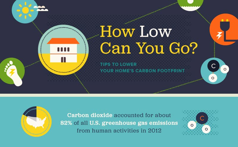 How Low Can You Go: Tips on Lowering Your Home's Carbon Footprint [Infographic]