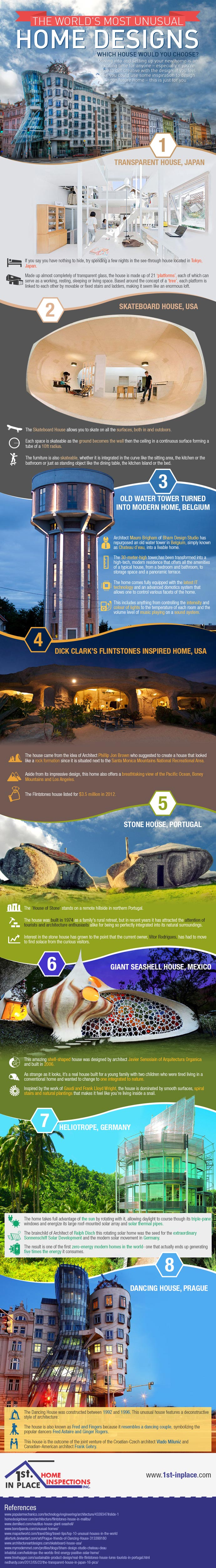 [Infographic]  - The World's Most Unusual Home Designs