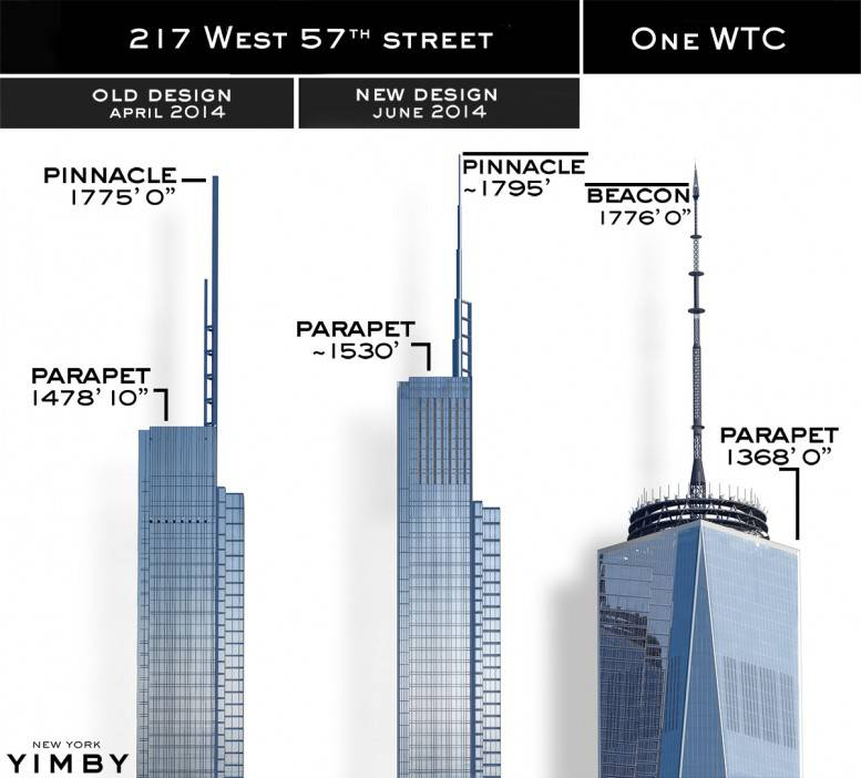 Diagrams Show Nordstrom Tower/217 West 57th Street Will Stand 1,795 Feet Tall, Becoming New York City's Tallest Building