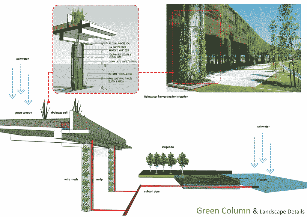 Storm Water Drainage And Collection System Diagram Architecture Lab