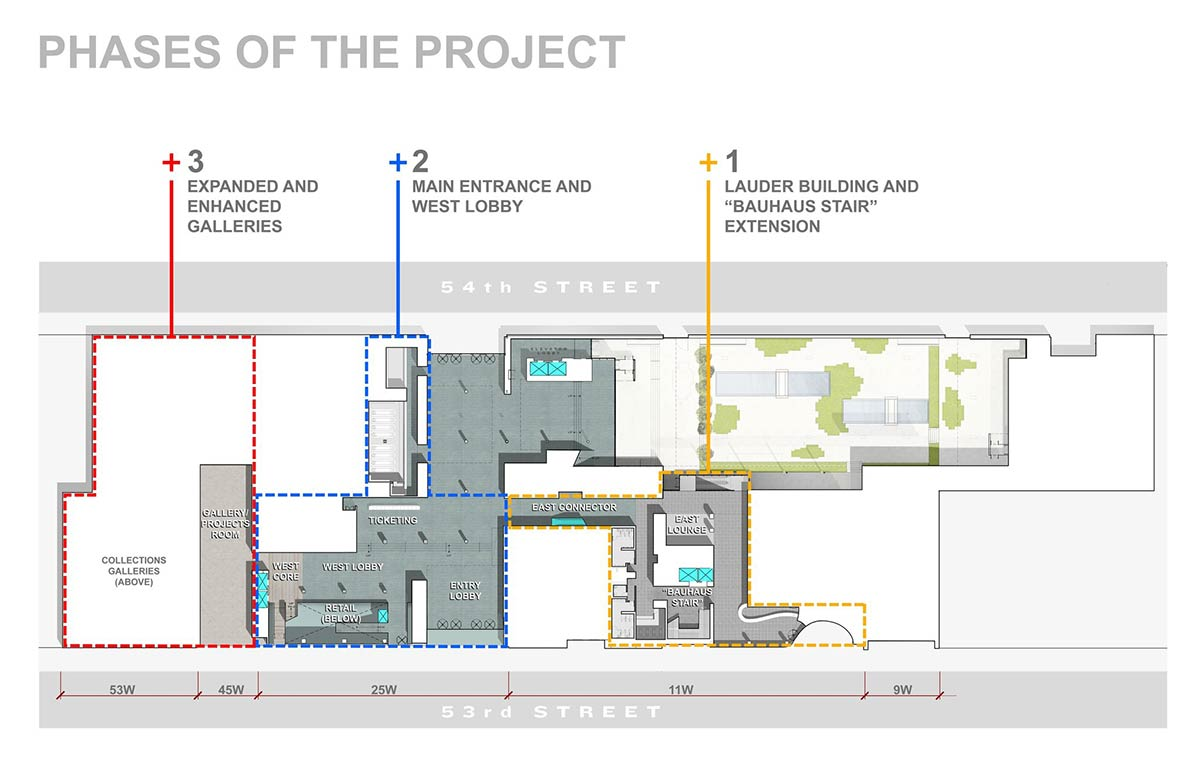 MoMA Trims Back Some Features of Its Planned Renovation