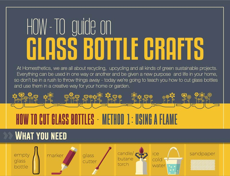 The Crafting Lab – How to Cut and Use Glass Bottles in DIY Projects