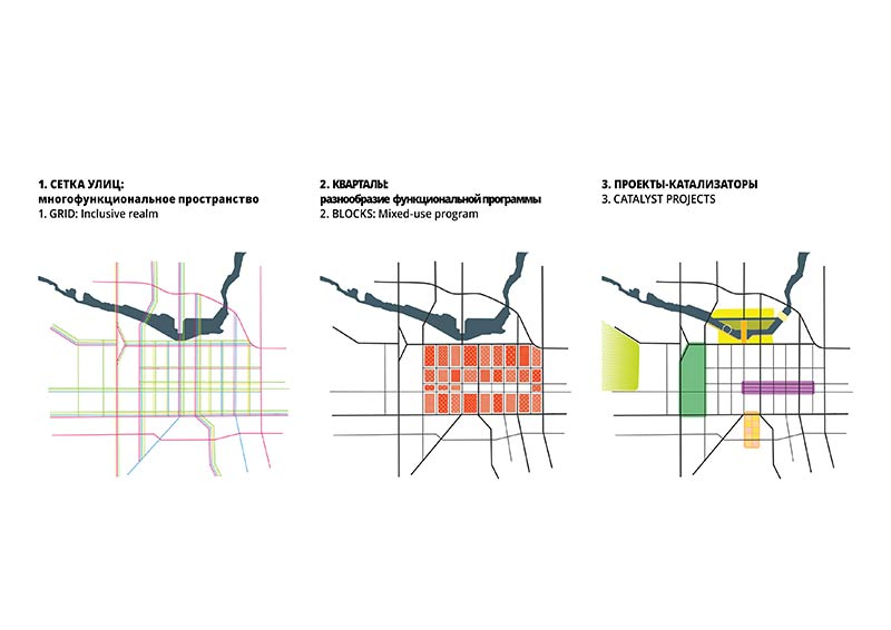 De architekten cie. + felixx have won the competition for the spatial development strategy of chelyabinsk, russia