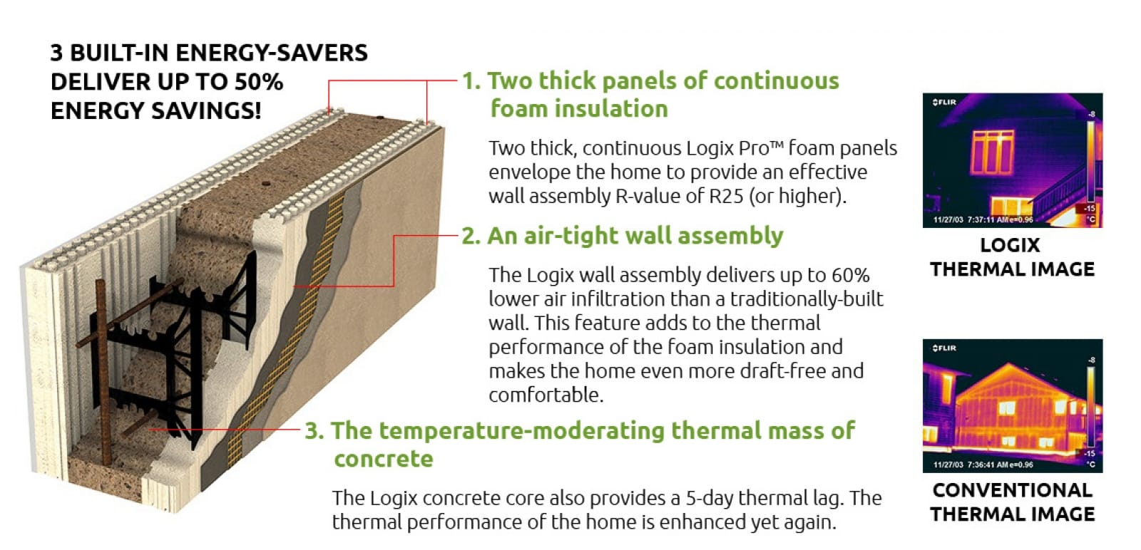 What is insulated concrete icf and how is it used in for Best icf block