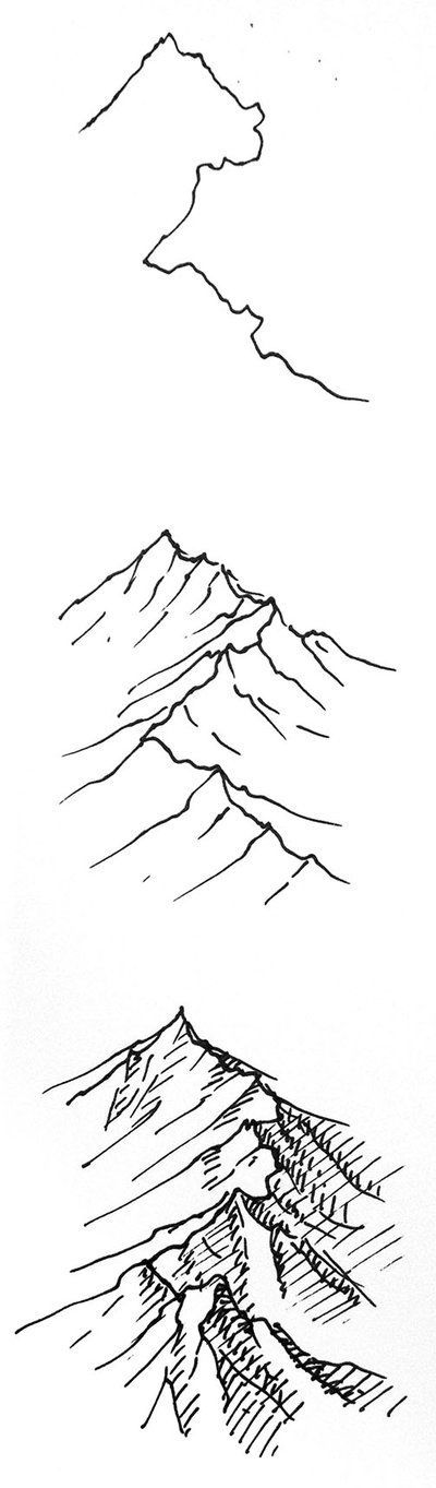 67. Formation of The Mountains Through The Ages