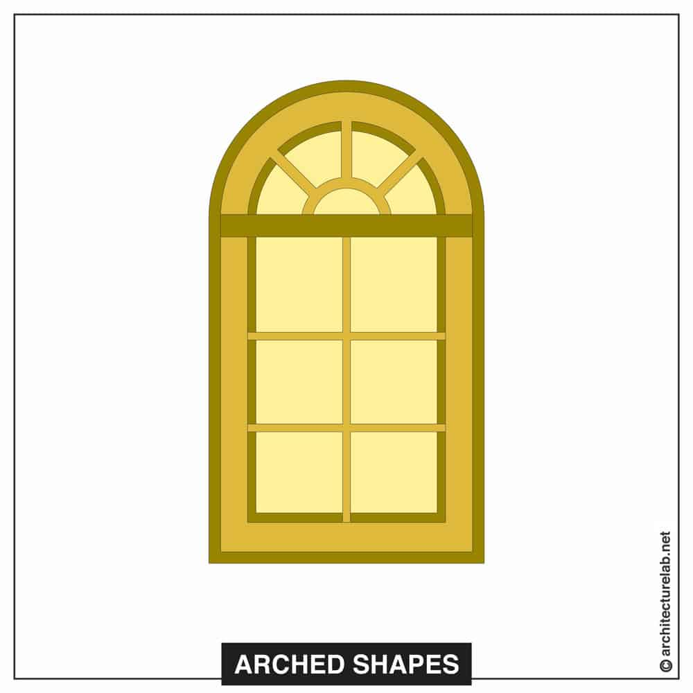 23 arched shapes