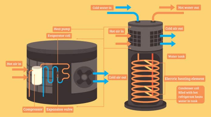 What is a Heat Pump and What You Need to Know