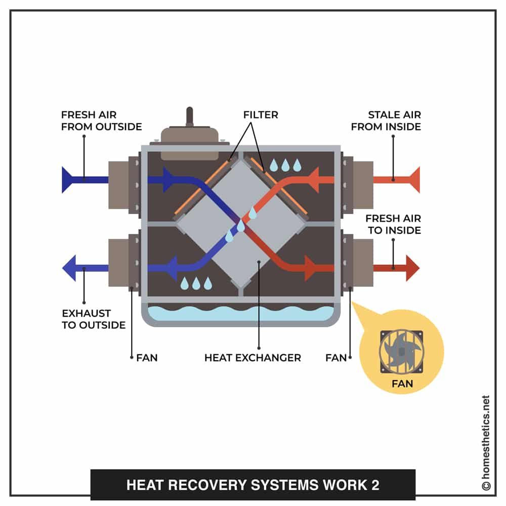 02 heat recovery systems work copy