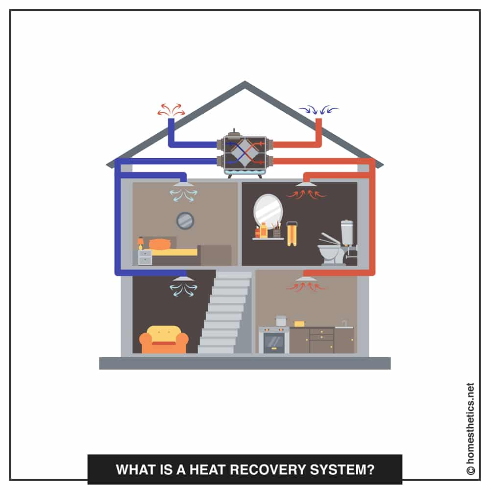 03 what is a heat recovery system copy
