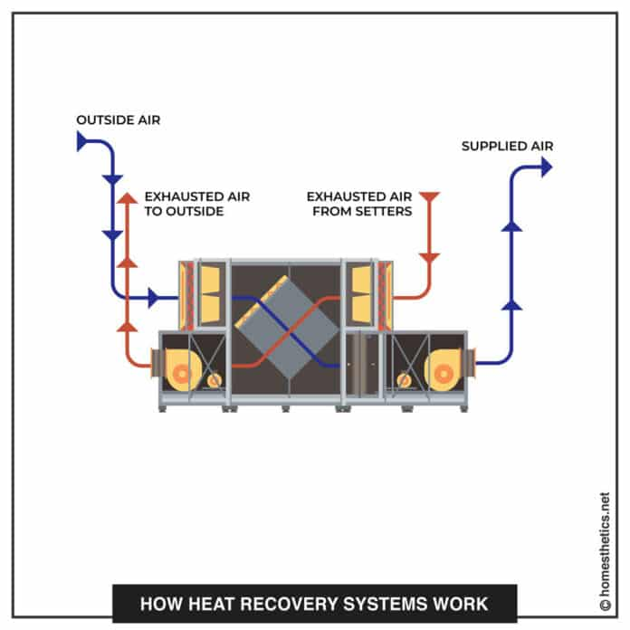 01 Heat Recovery Systems Work copy