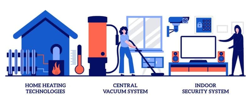 Home heating, central vacuum system, indoor security concept with tiny people. Home technologies vector illustration set. Smart house appliance automation, mobile application, household metaphor.